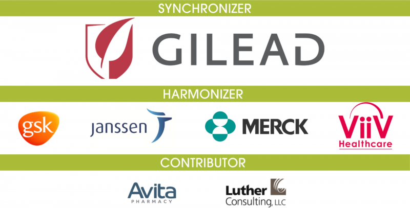 sponsors 2020 sync